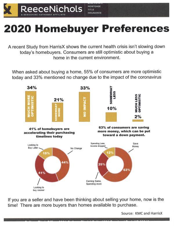 buyer-preferences.jpg