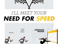 Looking for speedy Closing